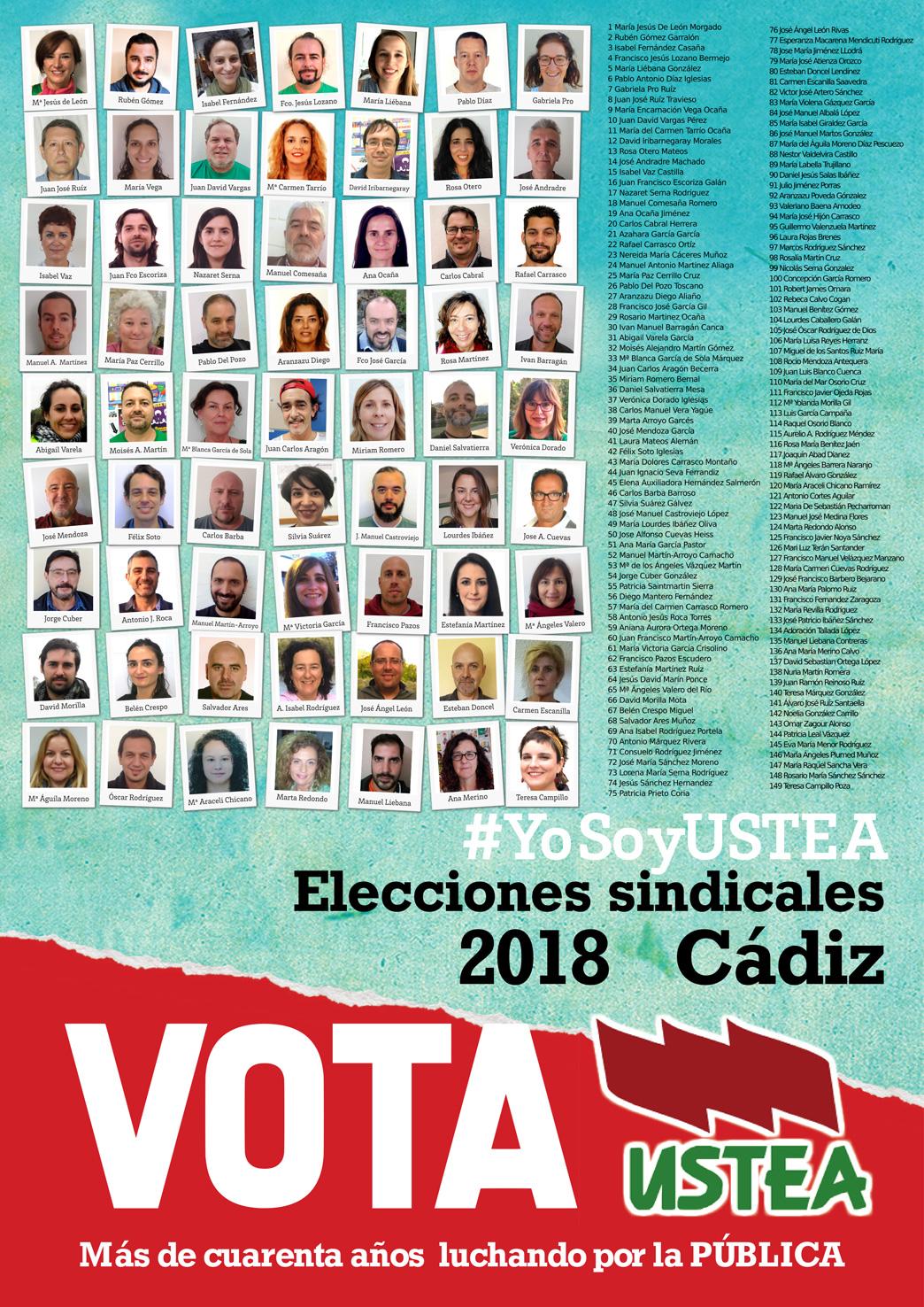 Elecciones sindicales 2018 quién votar Cádiz